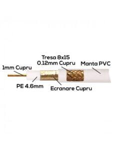 Cablu coaxial 75 ohm RG6 Cupru + tresa Cupru TED Electric rola 100 metri