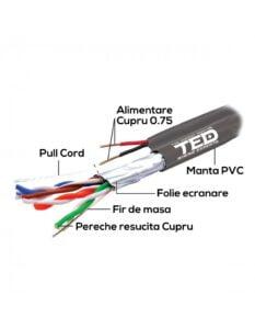 Cablu FTP cat.5e Cupru + 2 fire x 0,75 cupru multifilare de alimentare TED Electric rola 305 metri