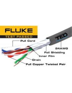 Cablu FTP cat.5e cupru integral 0,52 24AWG FLUKE PASS rola 305 metri TED Wire Expert