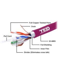 Cablu FTP cat.6 cupru integral 0,56 23AWG E30/E90 LSZH FLUKE PASS rola 305 metri, violet, TED Wire Expert