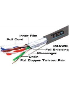 Cablu FTP categoria 5e sufa Cu 0,5 manta PVC gri TED Electric