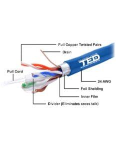 Cablu FTP categoria 6 / 2 x 4 fire Cu 0,51 albastru TED Electric