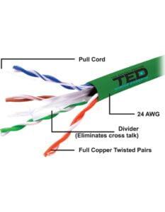 Cablu UTP categoria 6 / 2 x 4 fire cupru 0,5 24 AWG verde TED Electric